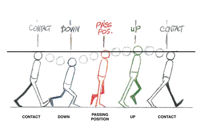 standaard walk op 12 ste 5 basis voorbeeld
