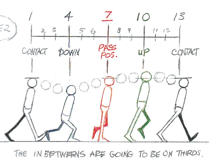 standaard walk op 12 ste voorbeeld
