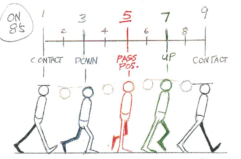 standaard walk op 8 ste voorbeeld