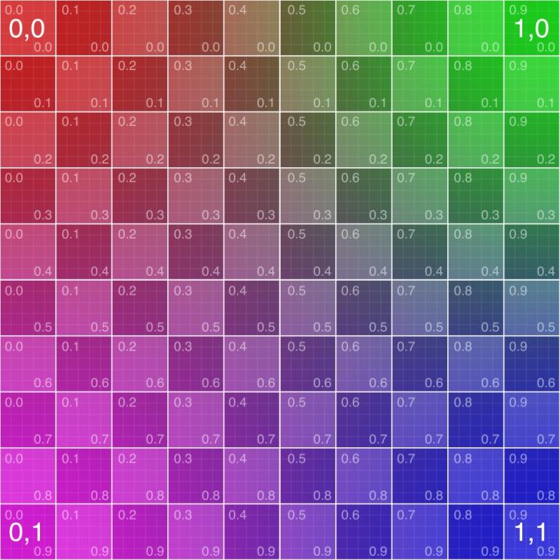 UV_Grid_Sm