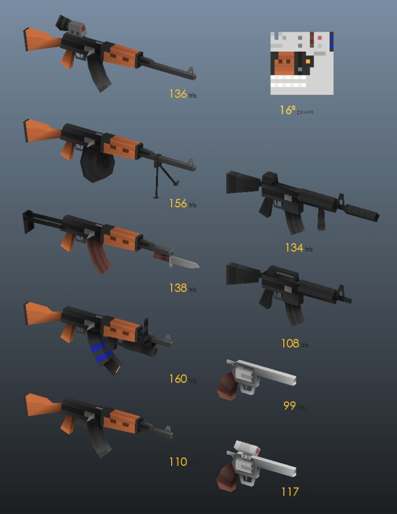 polycount_smallGuns