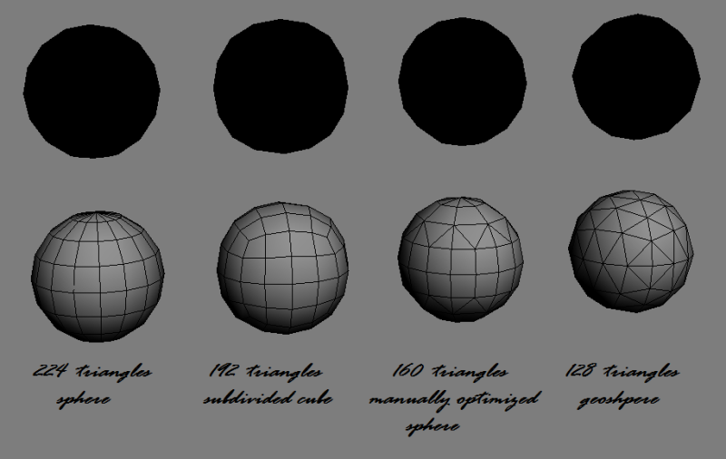 spheres_and_polycounts