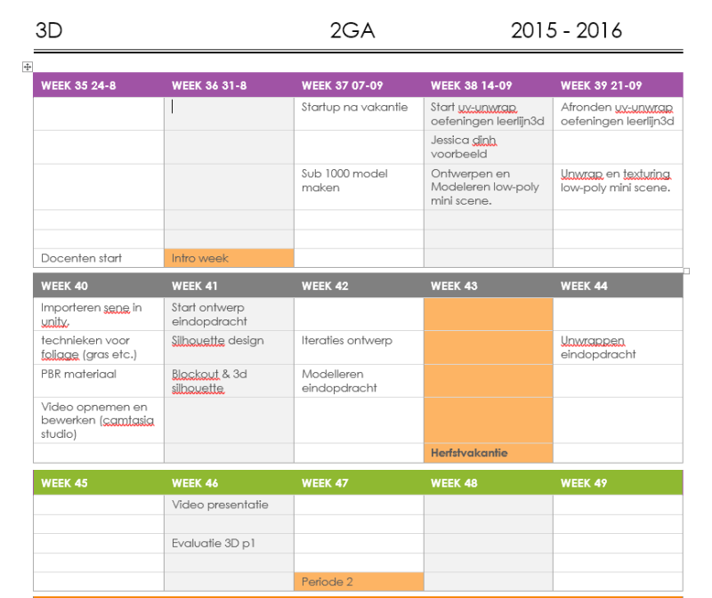 3d planning 2015 2016 2ga